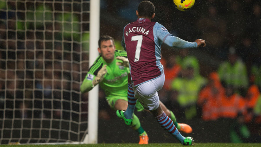 Aston Villa Managerial History